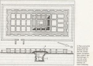 1. 2. Dynastie Gräber
